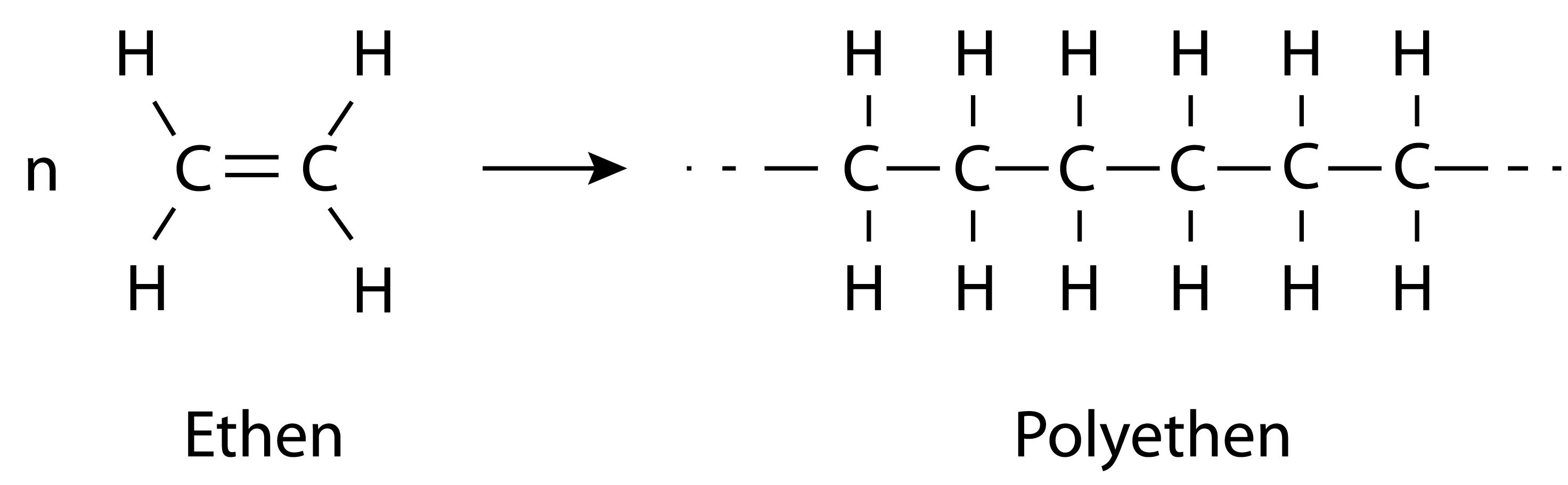 Entstehung Polyethylen